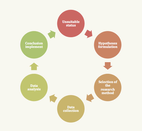 advantages and disadvantages of qualitative research methods