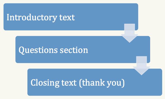 Online Survey Texts